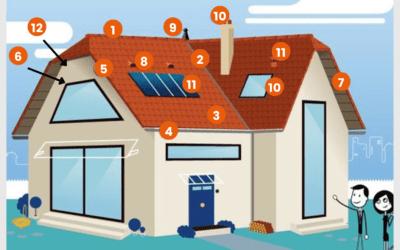 Nos 12 points de contrôle pour votre toiture